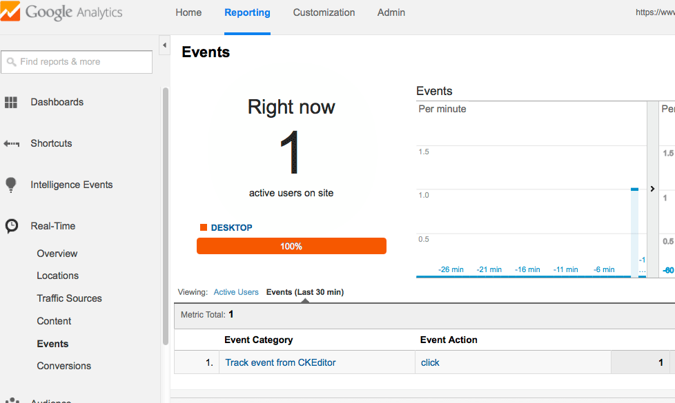 Google Analytics Tracking Real Time Event with CKEditor