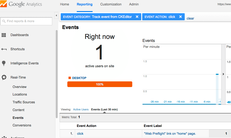 Google Analytics Tracking Real Time Event with CKEditor, Specific Link